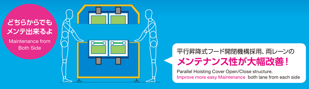 Parallel Hoisting Cover Open/Close structure.Improve more easy Maintenance both lane from each side.